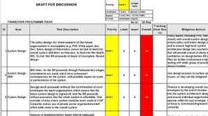 machine risk assessment software