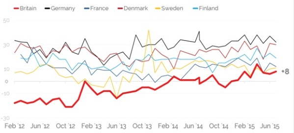 EU ref chart 2