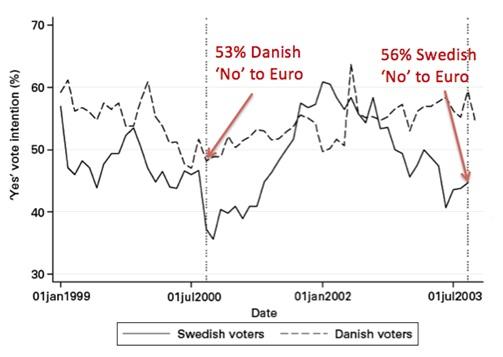 EU ref chart 3