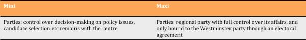 Mini v maxi 4